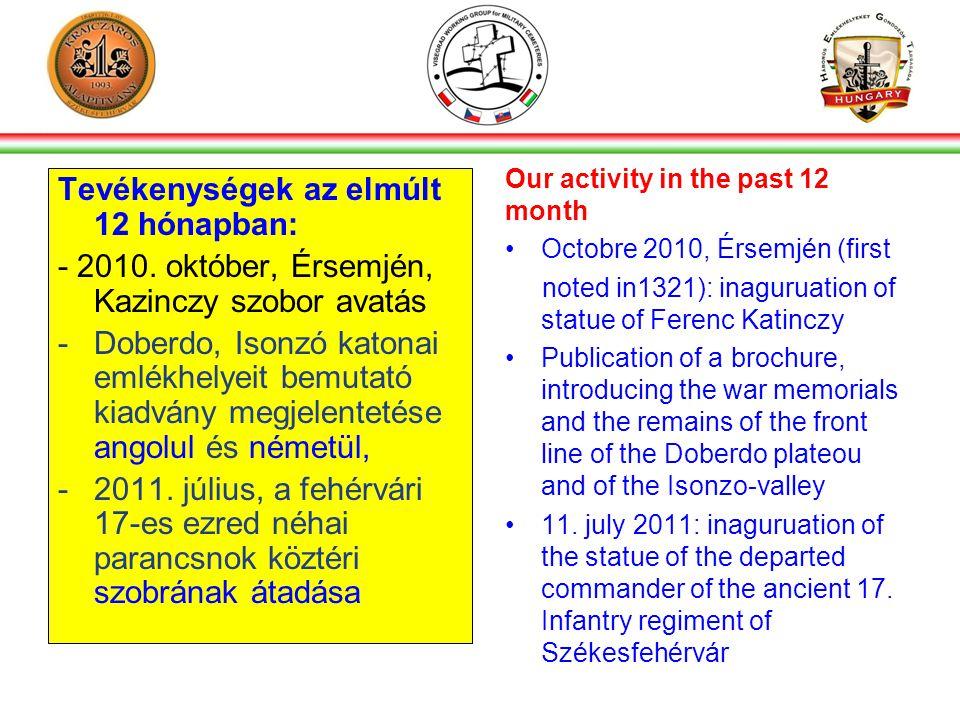 Tevékenységek az elmúlt 12 hónapban: - 2010.