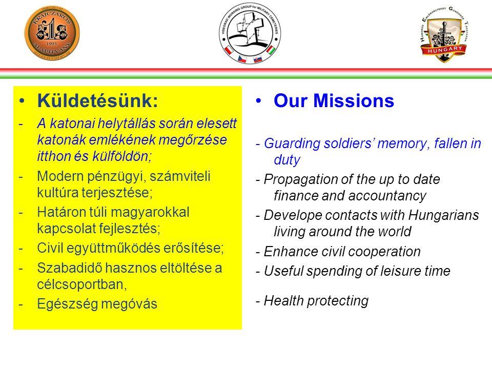 •Küldetésünk: -A katonai helytállás során elesett katonák emlékének megőrzése itthon és külföldön; -Modern pénzügyi, számviteli kultúra terjesztése; -Határon túli magyarokkal kapcsolat fejlesztés; -Civil együttműködés erősítése; -Szabadidő hasznos eltöltése a célcsoportban, -Egészség megóvás •Our Missions - Guarding soldiers' memory, fallen in duty - Propagation of the up to date finance and accountancy - Develope contacts with Hungarians living around the world - Enhance civil cooperation - Useful spending of leisure time - Health protecting