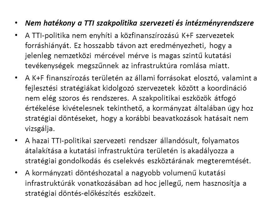 • Nem hatékony a TTI szakpolitika szervezeti és intézményrendszere • A TTI-politika nem enyhíti a közfinanszírozású K+F szervezetek forráshiányát. Ez
