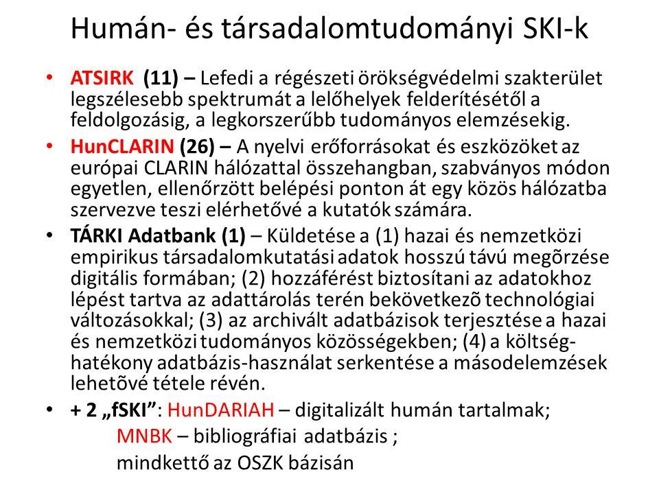 Humán- és társadalomtudományi SKI-k • ATSIRK (11) – Lefedi a régészeti örökségvédelmi szakterület legszélesebb spektrumát a lelőhelyek felderítésétől