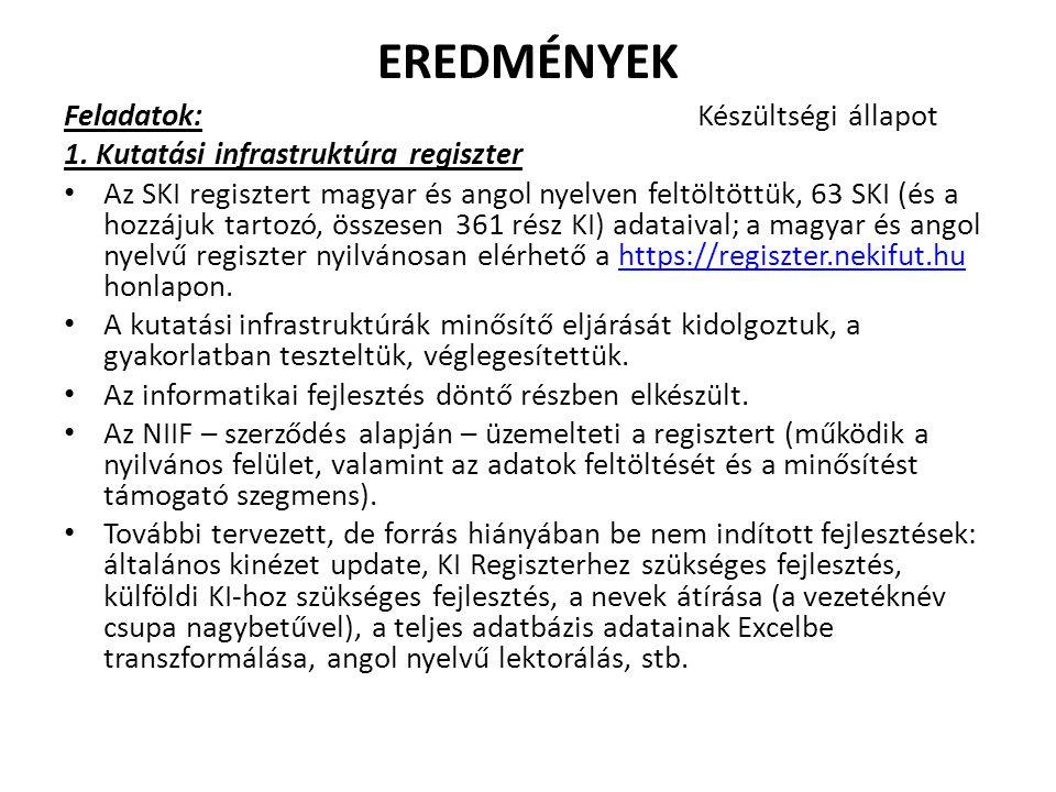 EREDMÉNYEK Feladatok:Készültségi állapot 1. Kutatási infrastruktúra regiszter • Az SKI regisztert magyar és angol nyelven feltöltöttük, 63 SKI (és a h