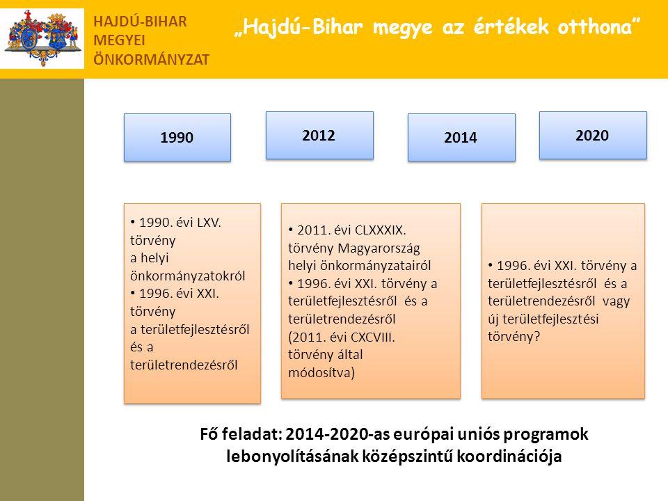 """HAJDÚ-BIHAR MEGYEI ÖNKORMÁNYZAT """"Hajdú-Bihar megye az értékek otthona"""" 1990 2012 2014 2020 • 1990. évi LXV. törvény a helyi önkormányzatokról • 1996."""
