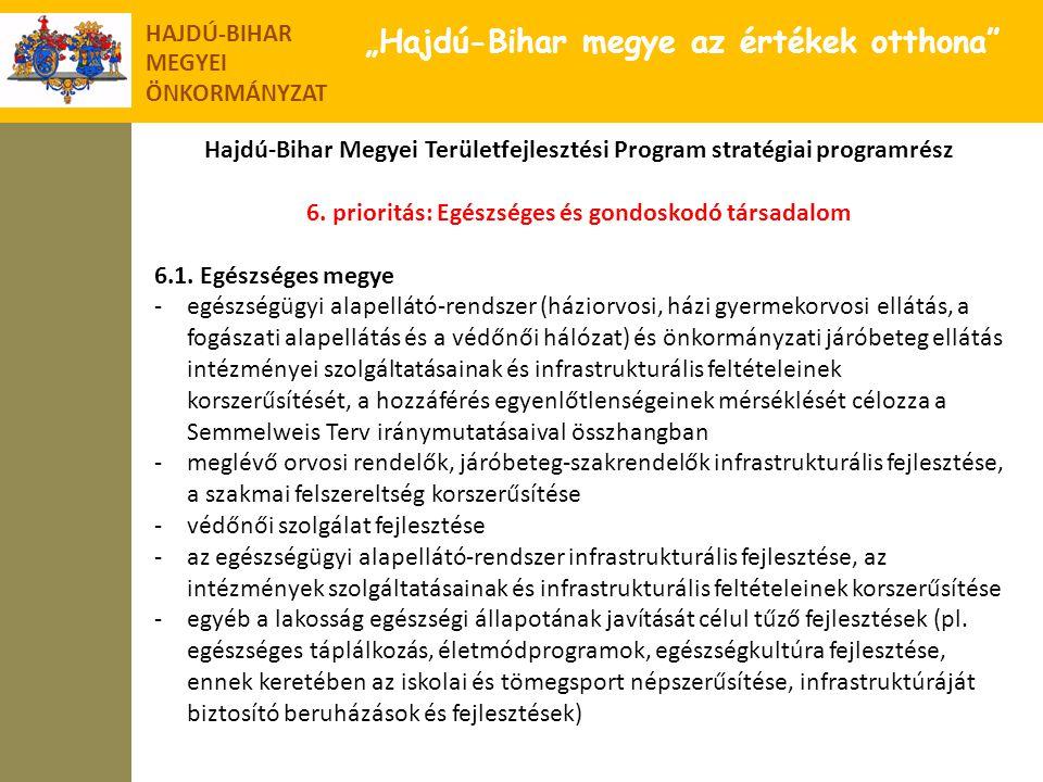 """HAJDÚ-BIHAR MEGYEI ÖNKORMÁNYZAT """"Hajdú-Bihar megye az értékek otthona"""" Hajdú-Bihar Megyei Területfejlesztési Program stratégiai programrész 6. priorit"""