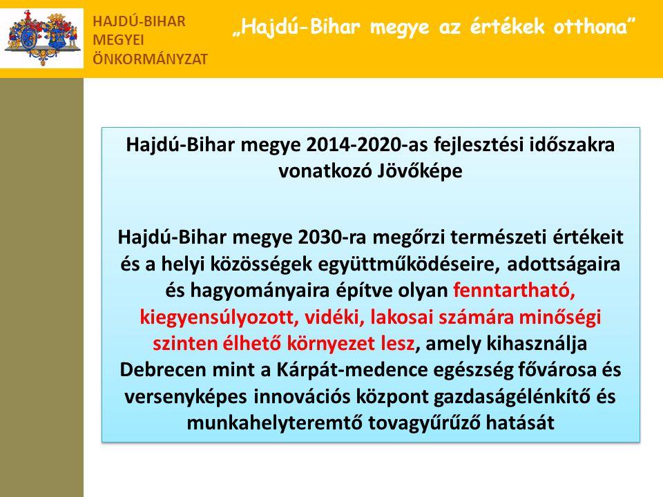 """HAJDÚ-BIHAR MEGYEI ÖNKORMÁNYZAT """"Hajdú-Bihar megye az értékek otthona"""" Hajdú-Bihar megye 2014-2020-as fejlesztési időszakra vonatkozó Jövőképe Hajdú-B"""