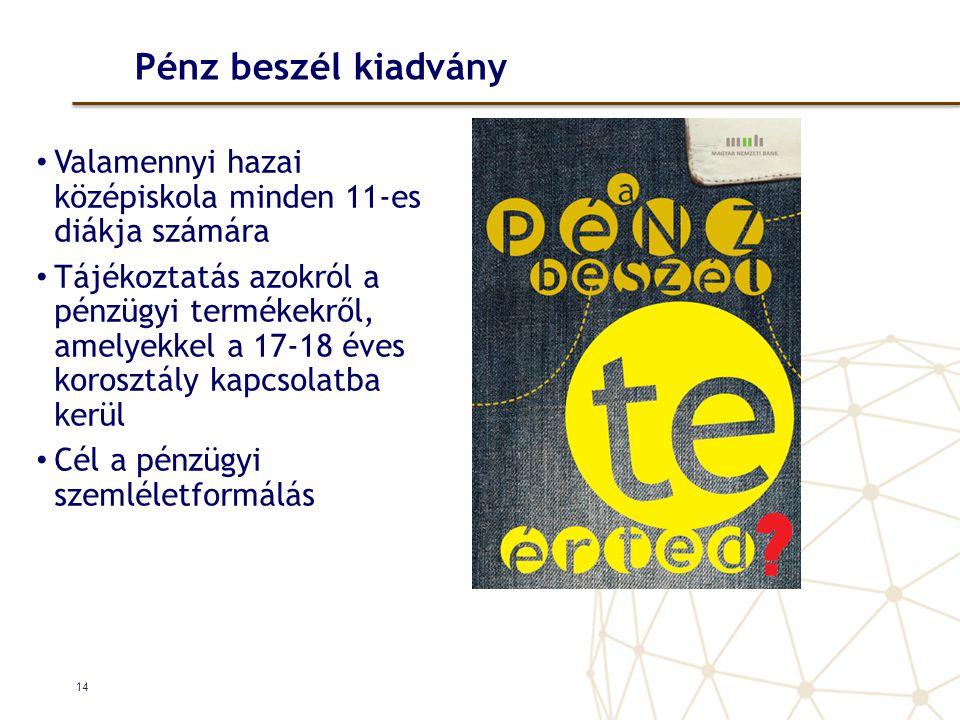Pénz beszél kiadvány • Valamennyi hazai középiskola minden 11-es diákja számára • Tájékoztatás azokról a pénzügyi termékekről, amelyekkel a 17-18 éves korosztály kapcsolatba kerül • Cél a pénzügyi szemléletformálás 14