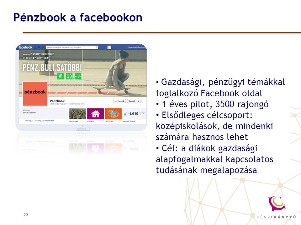 20 • Gazdasági, pénzügyi témákkal foglalkozó Facebook oldal • 1 éves pilot, 3500 rajongó • Elsődleges célcsoport: középiskolások, de mindenki számára hasznos lehet • Cél: a diákok gazdasági alapfogalmakkal kapcsolatos tudásának megalapozása Pénzbook a facebookon