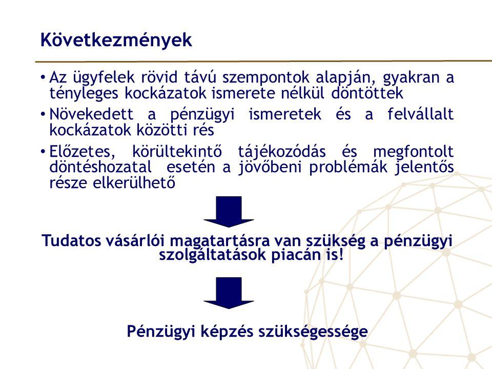 Fogyasztóvédelem és pénzügyi kultúra fogyasztóvédelempénzügyi kultúra jogi és szabályozási eszközökoktatás döntéshez szükséges információ átadása a döntéshez szükséges információ megértése meggátolja a szolgáltatók erőfölénnyel való visszaélését (versenysemlegesség) a felkészült fogyasztó nagyobb versenyre készteti a pénzügyi közvetítőket védelmet nyújt, aminek az ára lehet a csökkenő választási szabadság és mozgástér lehetőséget kínál a kibővült, de kockázatosabb mozgástér előnyeinek kihasználására Egymást kölcsönösen erősítő eszközök!