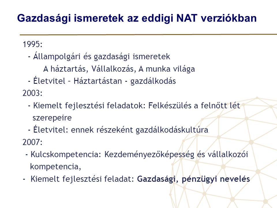 Gazdasági ismeretek az eddigi NAT verziókban 1995: - Állampolgári és gazdasági ismeretek A háztartás, Vállalkozás, A munka világa - Életvitel – Háztartástan - gazdálkodás 2003: - Kiemelt fejlesztési feladatok: Felkészülés a felnőtt lét szerepeire - Életvitel: ennek részeként gazdálkodáskultúra 2007: - Kulcskompetencia: Kezdeményezőképesség és vállalkozói kompetencia, - Kiemelt fejlesztési feladat: Gazdasági, pénzügyi nevelés