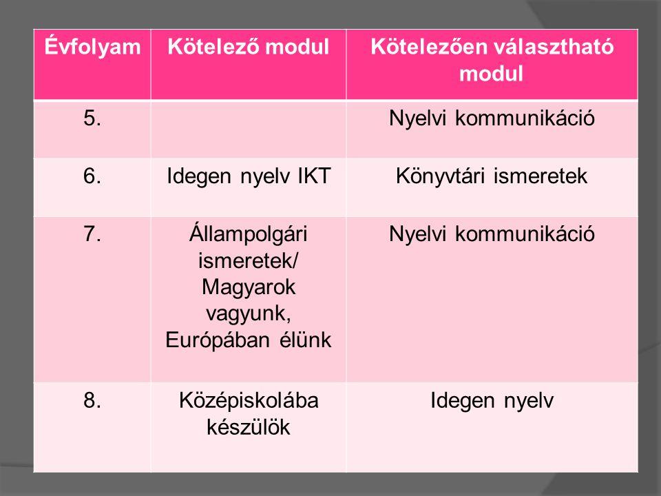 Idegen nyelv IKT •Az internet használatára épülő órák •A digitális kommunikáció szerepe