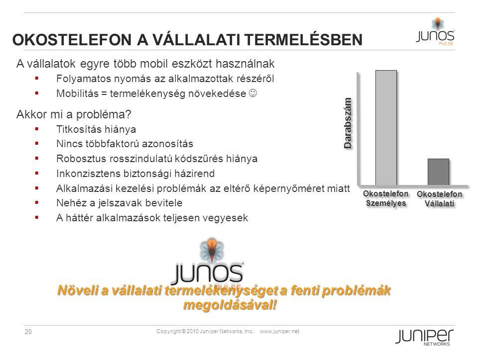 20 Copyright © 2010 Juniper Networks, Inc. www.juniper.net A vállalatok egyre több mobil eszközt használnak  Folyamatos nyomás az alkalmazottak részé