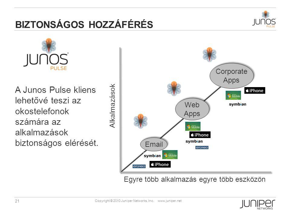 21 Copyright © 2010 Juniper Networks, Inc. www.juniper.net BIZTONSÁGOS HOZZÁFÉRÉS A Junos Pulse kliens lehetővé teszi az okostelefonok számára az alka