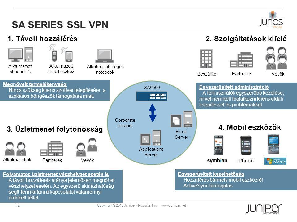 24 Copyright © 2010 Juniper Networks, Inc. www.juniper.net SA SERIES SSL VPN % of Participants Who Experienced an Insider Incident 1. Távoli hozzáféré