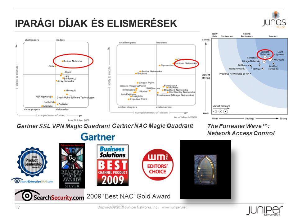 27 Copyright © 2010 Juniper Networks, Inc. www.juniper.net IPARÁGI DÍJAK ÉS ELISMERÉSEK 2008 Gartner Magic Quadrant for SSL VPN Gartner SSL VPN Magic