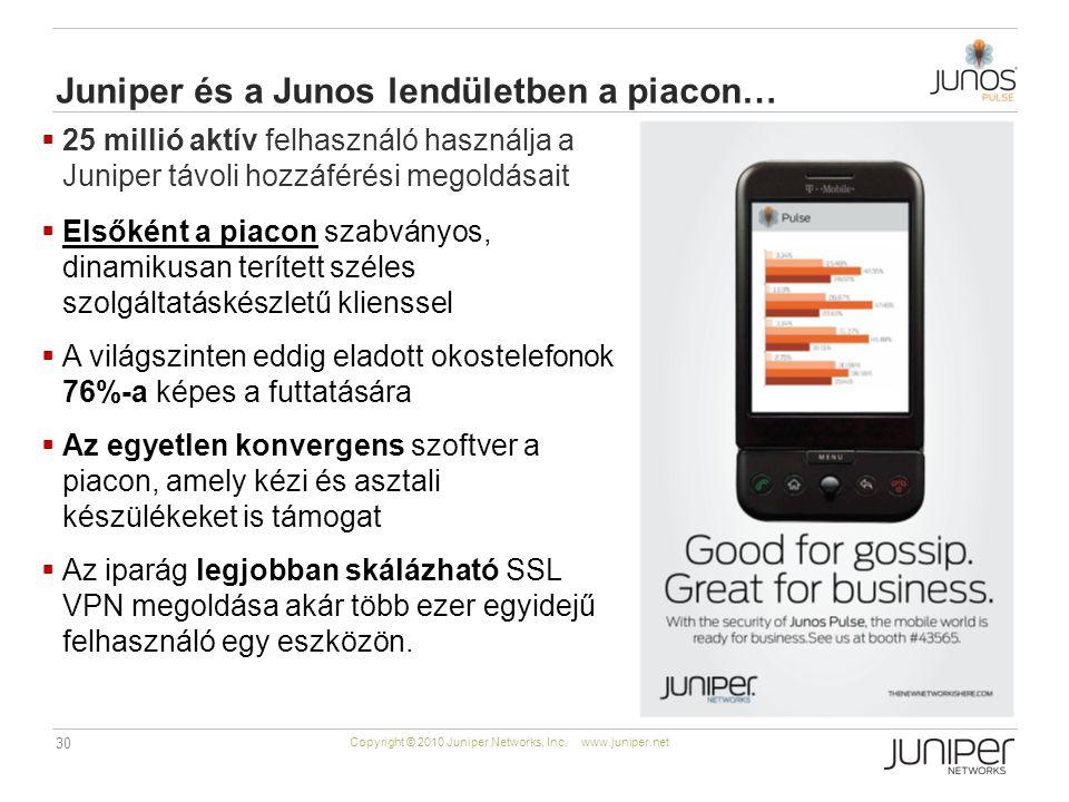 30 Copyright © 2010 Juniper Networks, Inc. www.juniper.net Juniper és a Junos lendületben a piacon…  25 millió aktív felhasználó használja a Juniper