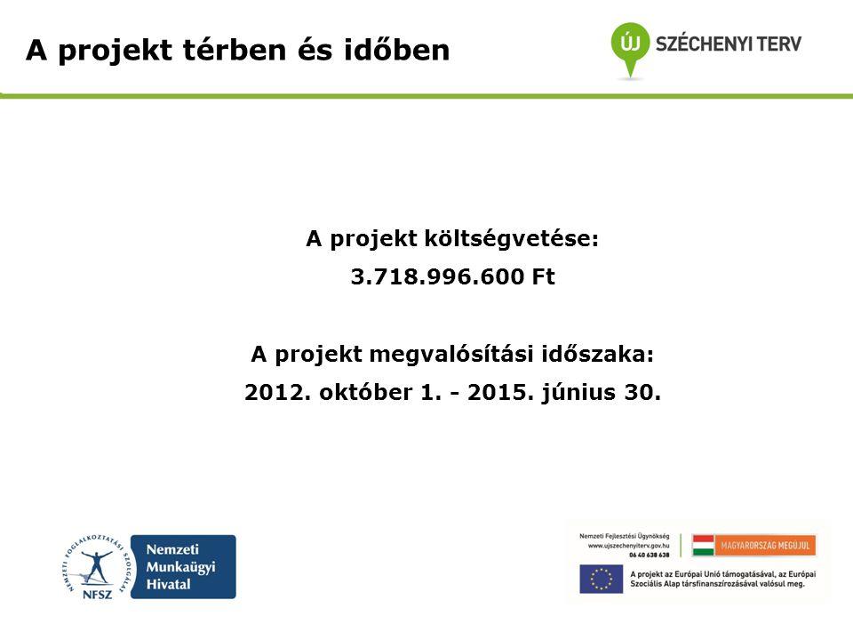A projekt térben és időben A projekt költségvetése: 3.718.996.600 Ft A projekt megvalósítási időszaka: 2012. október 1. - 2015. június 30.