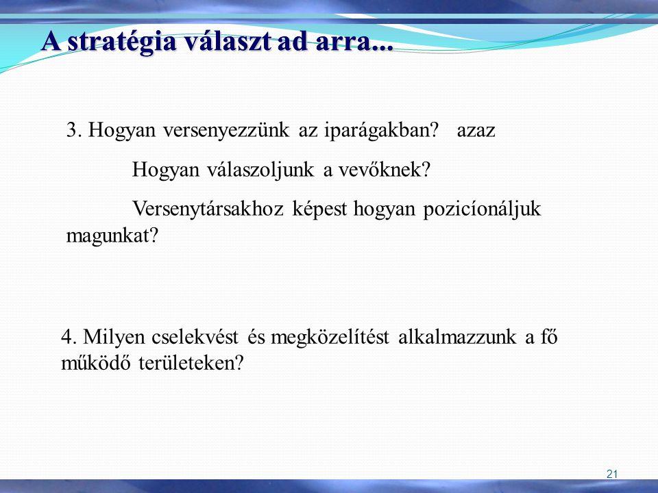 21 4. Milyen cselekvést és megközelítést alkalmazzunk a fő működő területeken? 3. Hogyan versenyezzünk az iparágakban? azaz Hogyan válaszoljunk a vevő
