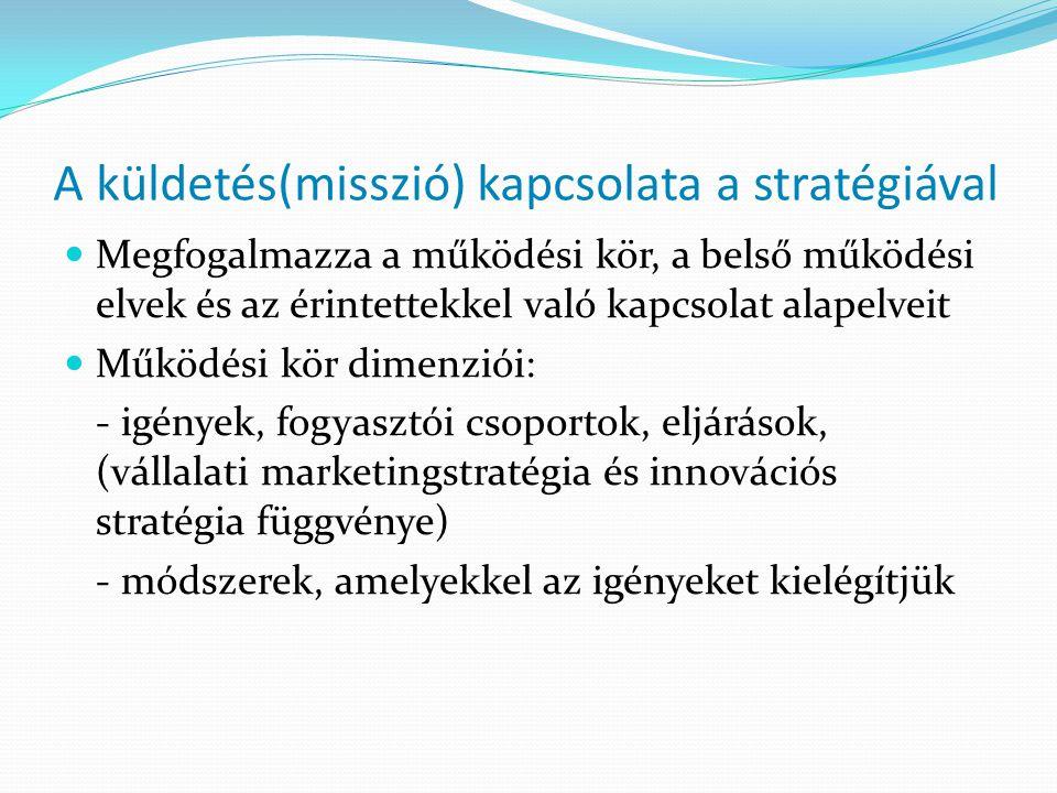 A küldetés(misszió) kapcsolata a stratégiával  Megfogalmazza a működési kör, a belső működési elvek és az érintettekkel való kapcsolat alapelveit  M