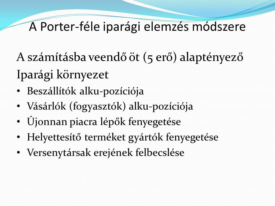 A Porter-féle iparági elemzés módszere A számításba veendő öt (5 erő) alaptényező Iparági környezet • Beszállítók alku-pozíciója • Vásárlók (fogyasztó