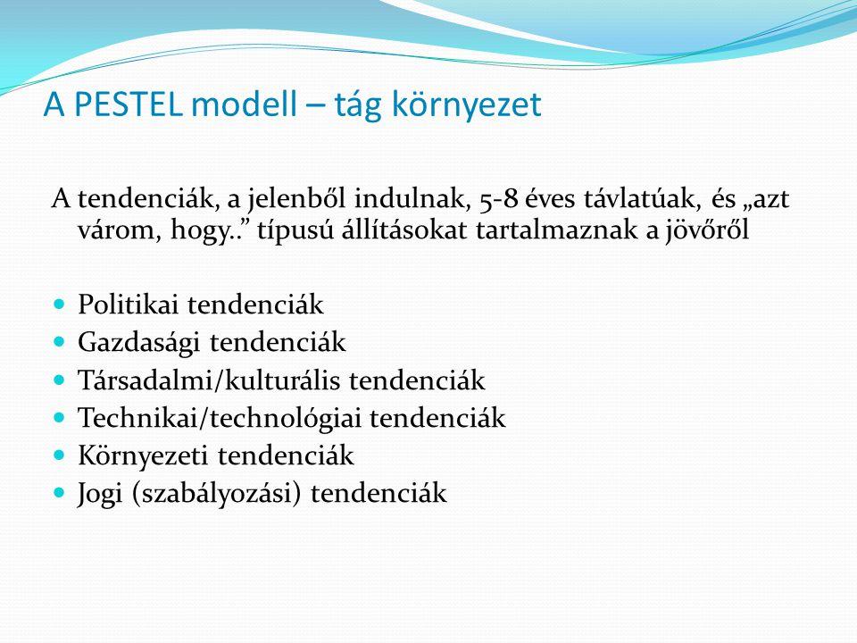 """A PESTEL modell – tág környezet A tendenciák, a jelenből indulnak, 5-8 éves távlatúak, és """"azt várom, hogy.."""" típusú állításokat tartalmaznak a jövőrő"""