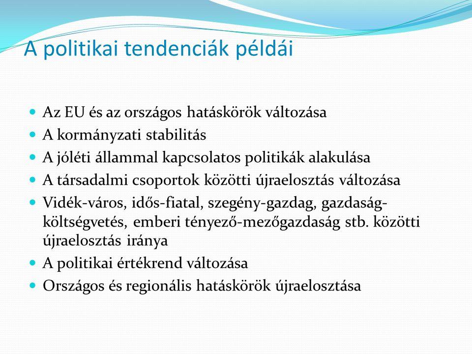 A politikai tendenciák példái  Az EU és az országos hatáskörök változása  A kormányzati stabilitás  A jóléti állammal kapcsolatos politikák alakulá