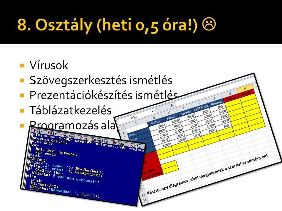  Vírusok  Szövegszerkesztés ismétlés  Prezentációkészítés ismétlés  Táblázatkezelés  Programozás alapjai