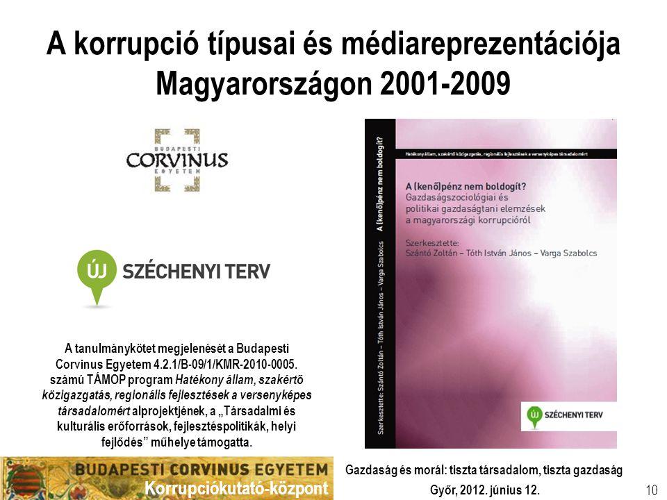 Korrupciókutató-központ Győr, 2012. június 12. Gazdaság és morál: tiszta társadalom, tiszta gazdaság 10 A korrupció típusai és médiareprezentációja Ma
