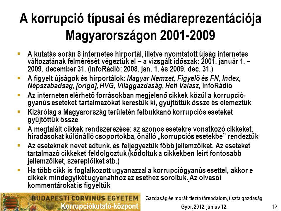 Korrupciókutató-központ Győr, 2012. június 12. Gazdaság és morál: tiszta társadalom, tiszta gazdaság 12 A korrupció típusai és médiareprezentációja Ma
