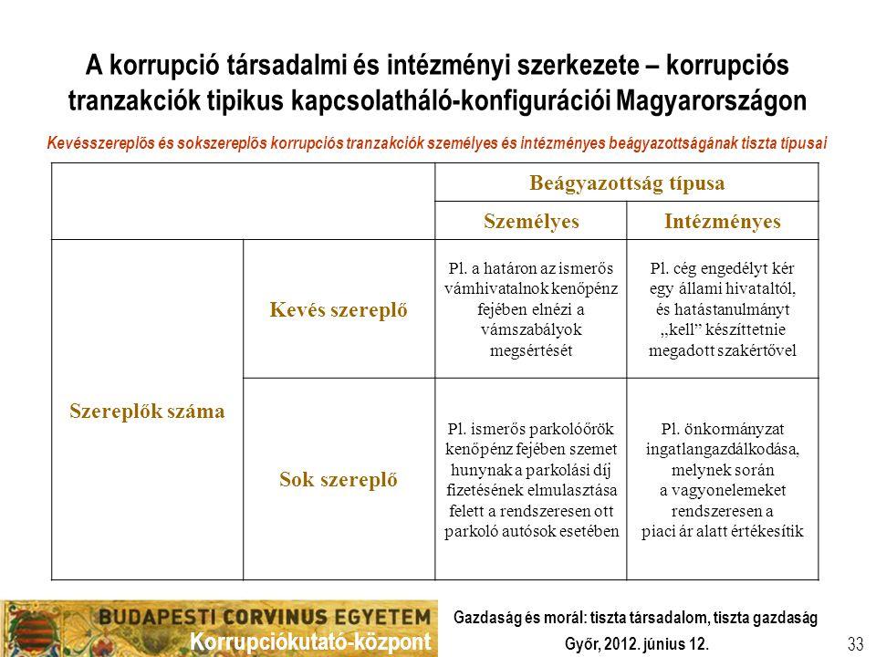 Korrupciókutató-központ Győr, 2012. június 12. Gazdaság és morál: tiszta társadalom, tiszta gazdaság 33 A korrupció társadalmi és intézményi szerkezet