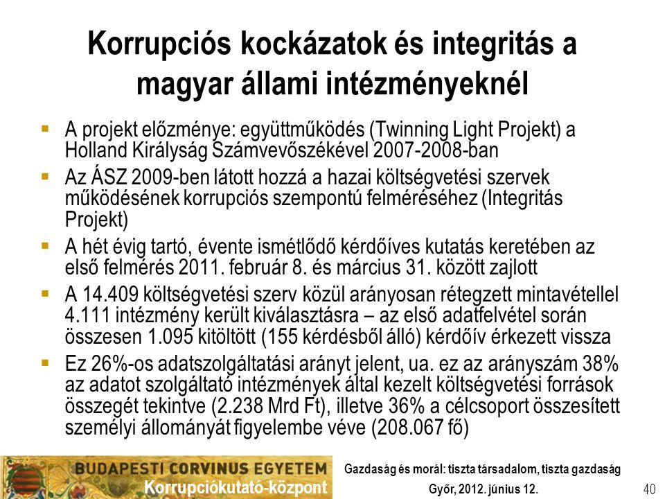 Korrupciókutató-központ Győr, 2012. június 12. Gazdaság és morál: tiszta társadalom, tiszta gazdaság 40 Korrupciós kockázatok és integritás a magyar á