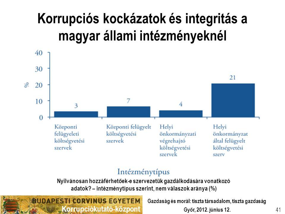 Korrupciókutató-központ Győr, 2012. június 12. Gazdaság és morál: tiszta társadalom, tiszta gazdaság 41 Korrupciós kockázatok és integritás a magyar á