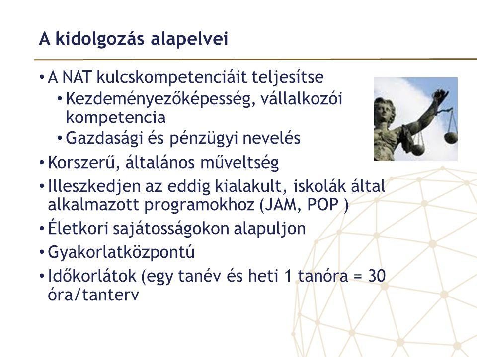 A kidolgozás alapelvei • A NAT kulcskompetenciáit teljesítse • Kezdeményezőképesség, vállalkozói kompetencia • Gazdasági és pénzügyi nevelés • Korszer