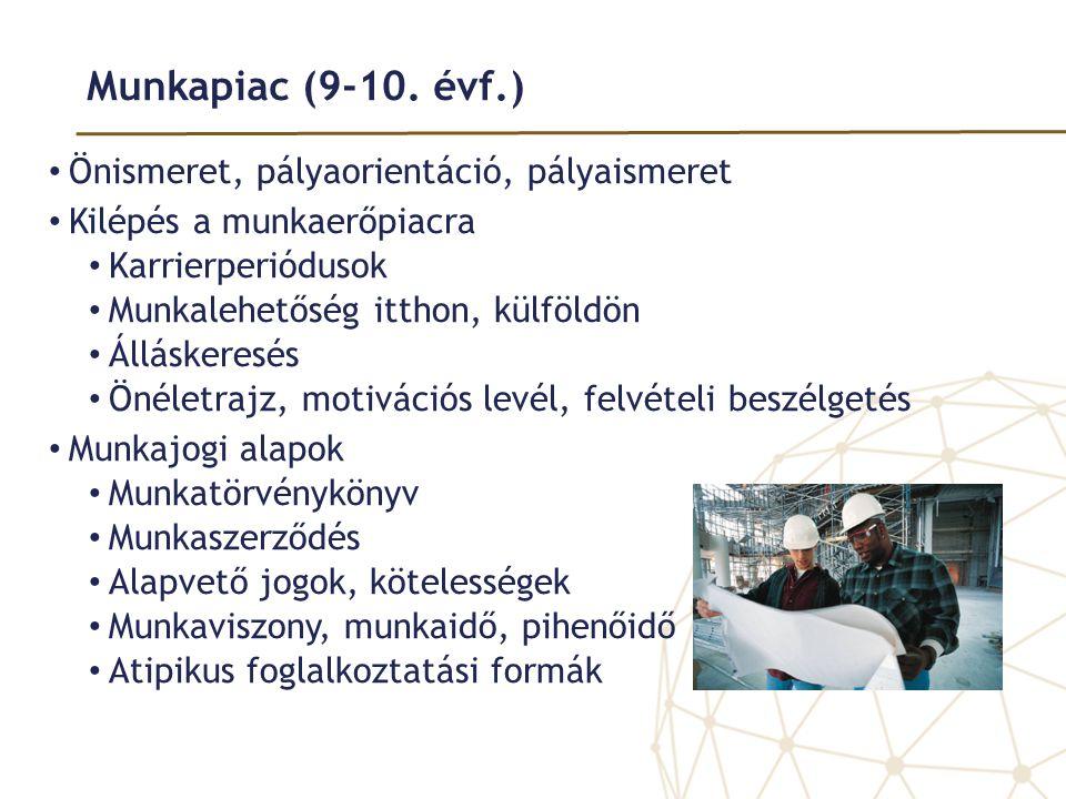 Munkapiac (9-10. évf.) • Önismeret, pályaorientáció, pályaismeret • Kilépés a munkaerőpiacra • Karrierperiódusok • Munkalehetőség itthon, külföldön •