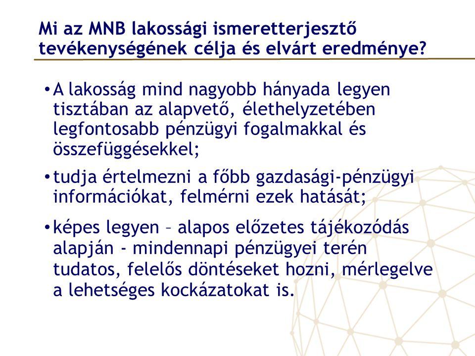 Mi az MNB lakossági ismeretterjesztő tevékenységének célja és elvárt eredménye? • A lakosság mind nagyobb hányada legyen tisztában az alapvető, élethe