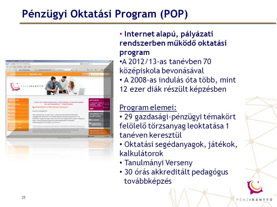 25 Pénzügyi Oktatási Program (POP) • Internet alapú, pályázati rendszerben működő oktatási program • A 2012/13-as tanévben 70 középiskola bevonásával