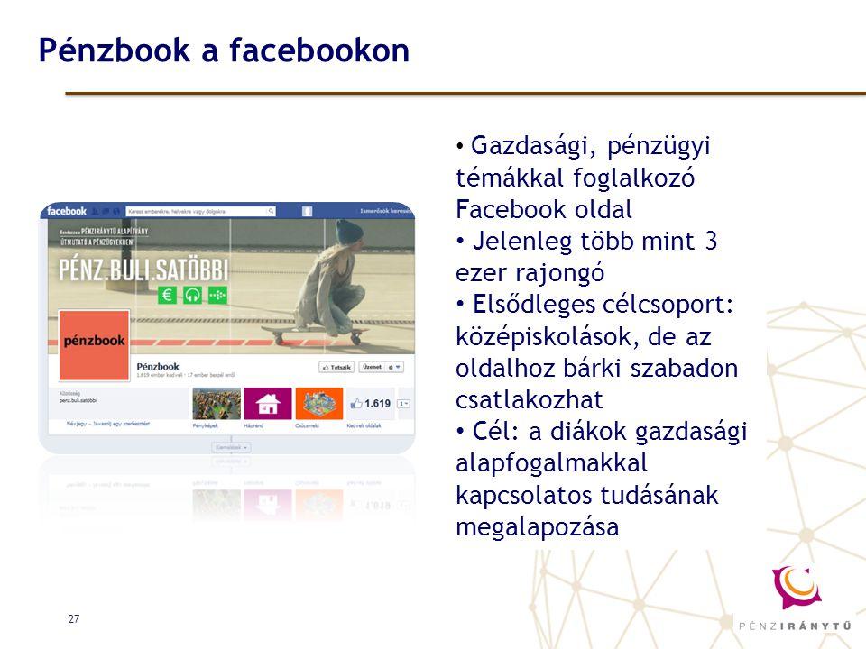 27 • Gazdasági, pénzügyi témákkal foglalkozó Facebook oldal • Jelenleg több mint 3 ezer rajongó • Elsődleges célcsoport: középiskolások, de az oldalho