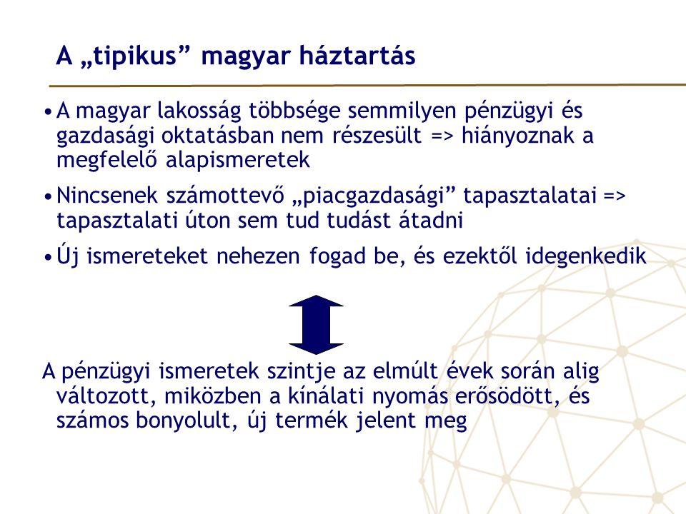 """A """"tipikus"""" magyar háztartás •A magyar lakosság többsége semmilyen pénzügyi és gazdasági oktatásban nem részesült => hiányoznak a megfelelő alapismere"""