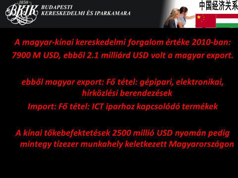 A magyar-kínai kereskedelmi forgalom értéke 2010-ban: 7900 M USD, ebből 2.1 milliárd USD volt a magyar export. ebből magyar export: Fő tétel: gépipari