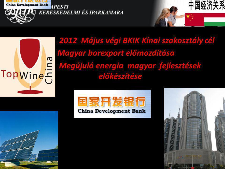 2012 Május végi BKIK Kínai szakosztály cél Magyar borexport előmozdítása Megújuló energia magyar fejlesztések előkészítése