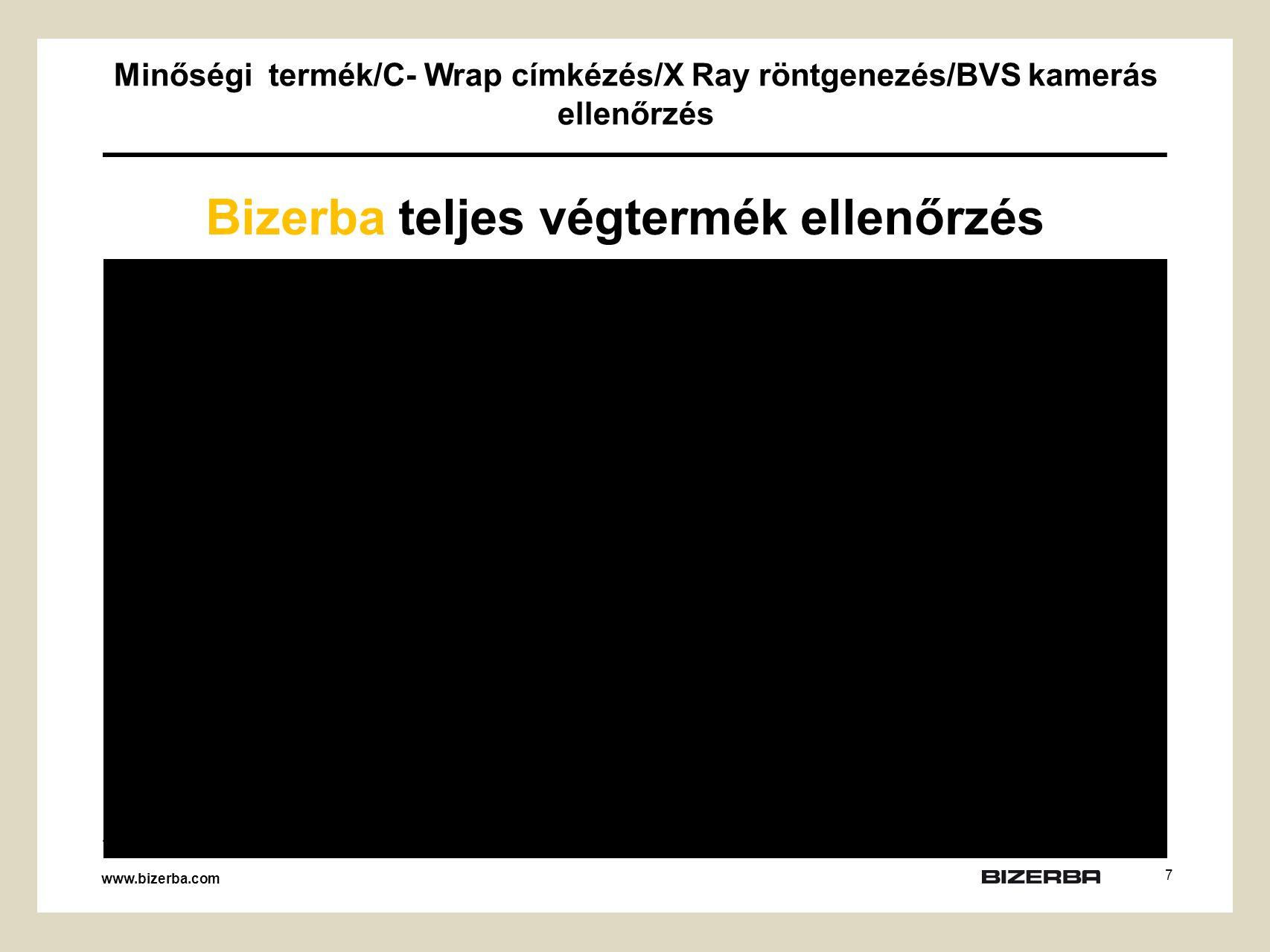 7 Bizerba teljes végtermék ellenőrzés Minőségi termék/C- Wrap címkézés/X Ray röntgenezés/BVS kamerás ellenőrzés www.bizerba.com