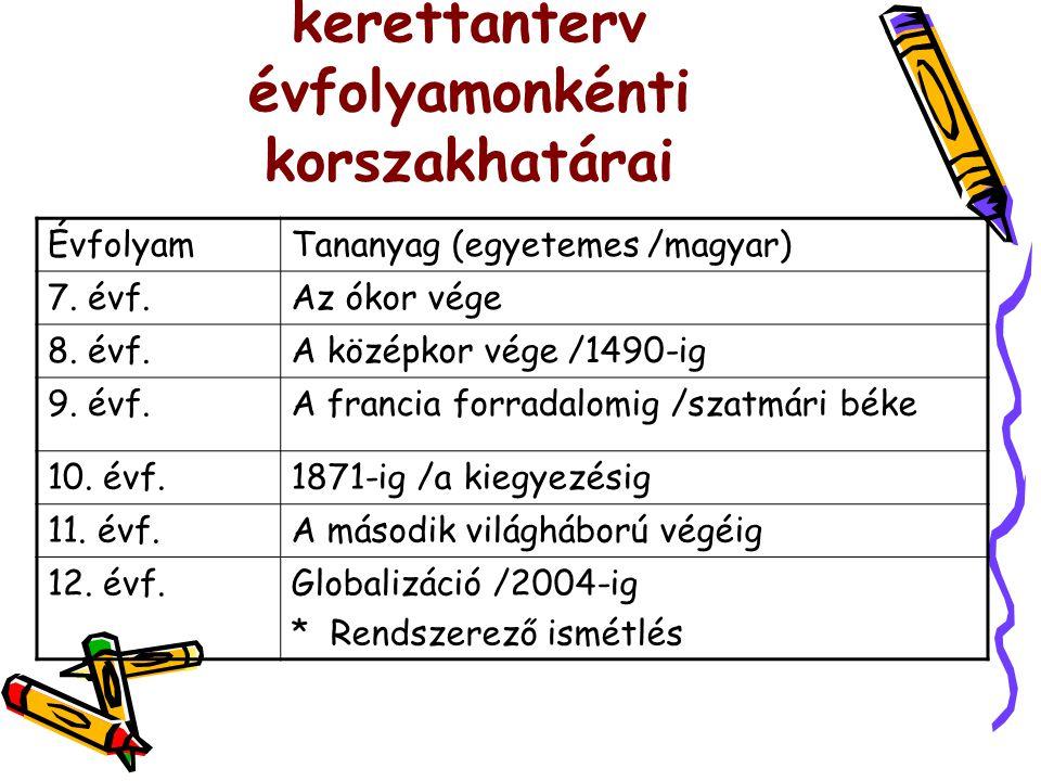 Egy konkrét példa Tematikai egység/ Fejlesztési cél A magyar őstörténet és az Árpádok kora Órakeret 18 óra Előzetes tudásMondák és legendák a magyarság vándorlásáról és a honfoglalásról.
