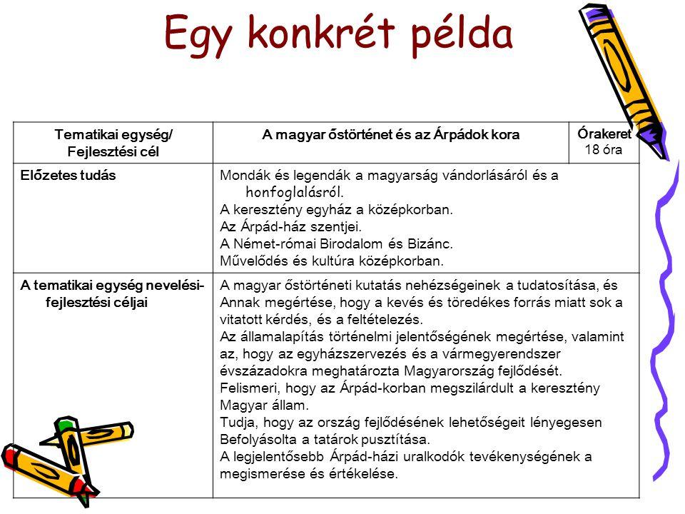KövetelményekKapcsolódási pontok TémákFejlesztési követelmények A magyarság eredete.