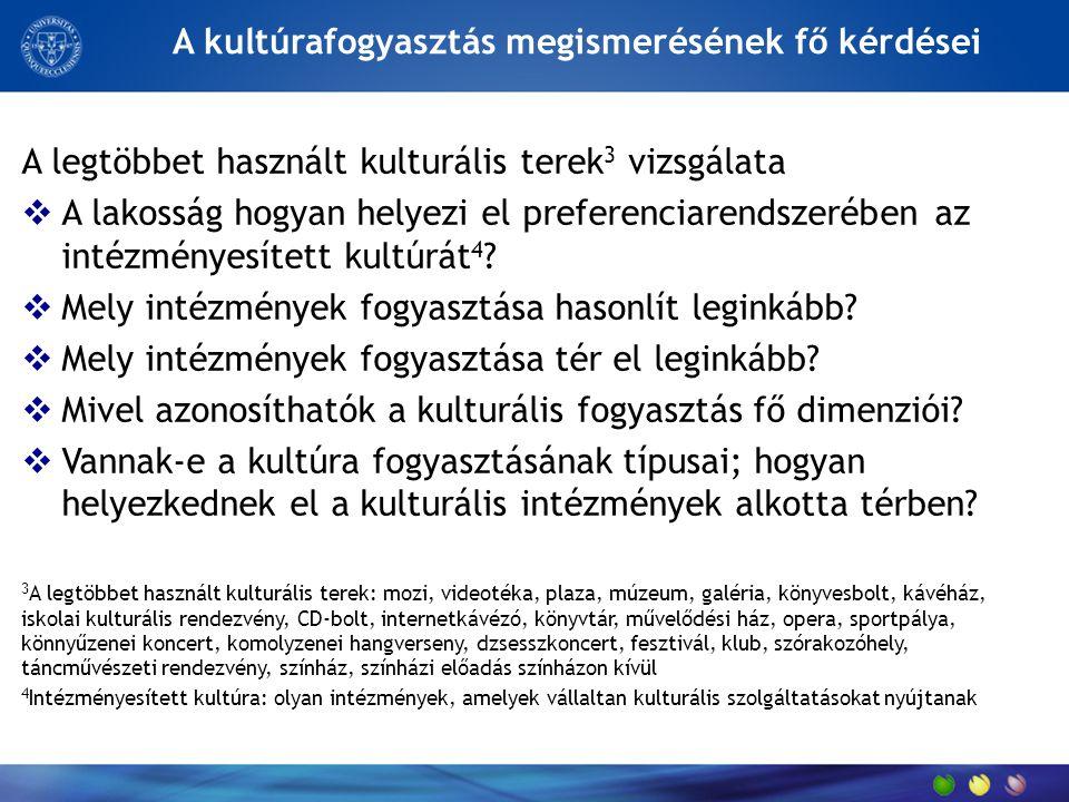 A kultúrafogyasztás megismerésének fő kérdései A legtöbbet használt kulturális terek 3 vizsgálata  A lakosság hogyan helyezi el preferenciarendszerében az intézményesített kultúrát 4 .