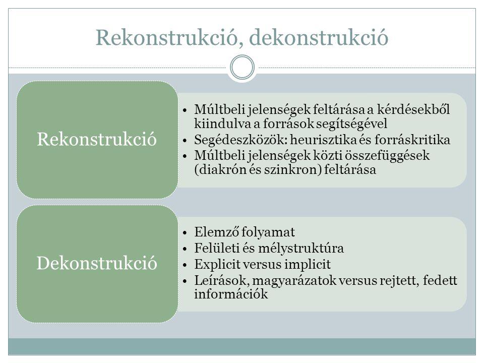Rekonstrukció, dekonstrukció •Múltbeli jelenségek feltárása a kérdésekből kiindulva a források segítségével •Segédeszközök: heurisztika és forráskriti