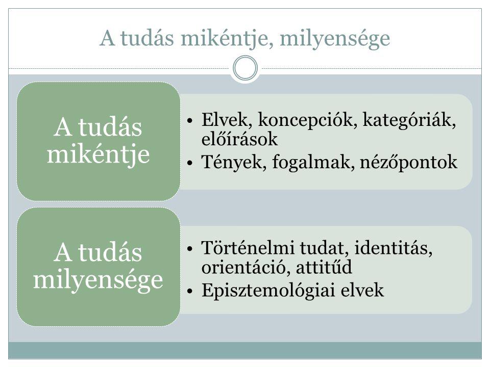 A tudás mikéntje, milyensége •Elvek, koncepciók, kategóriák, előírások •Tények, fogalmak, nézőpontok A tudás mikéntje •Történelmi tudat, identitás, or