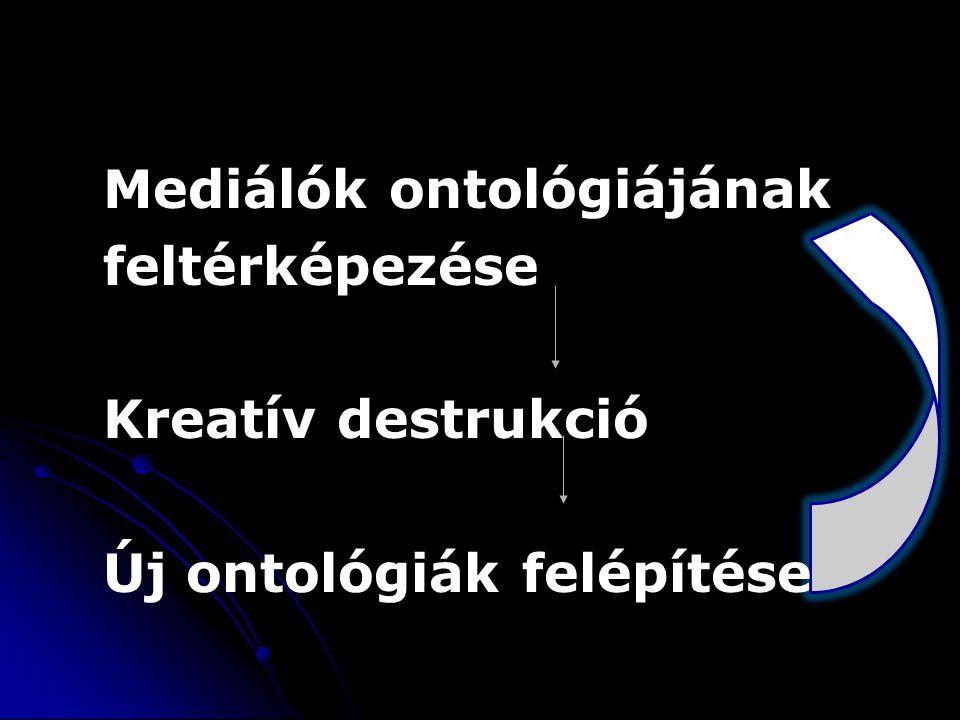 Mediálók ontológiájának feltérképezése Kreatív destrukció Új ontológiák felépítése