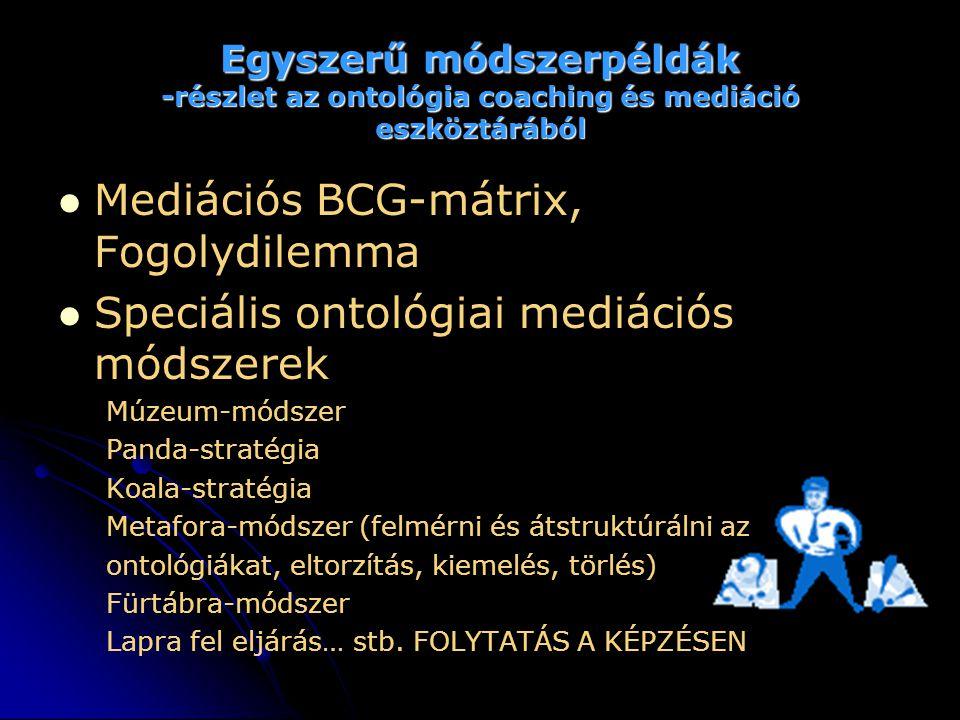 Egyszerű módszerpéldák -részlet az ontológia coaching és mediáció eszköztárából   Mediációs BCG-mátrix, Fogolydilemma   Speciális ontológiai mediációs módszerek Múzeum-módszer Panda-stratégia Koala-stratégia Metafora-módszer (felmérni és átstruktúrálni az ontológiákat, eltorzítás, kiemelés, törlés) Fürtábra-módszer Lapra fel eljárás… stb.