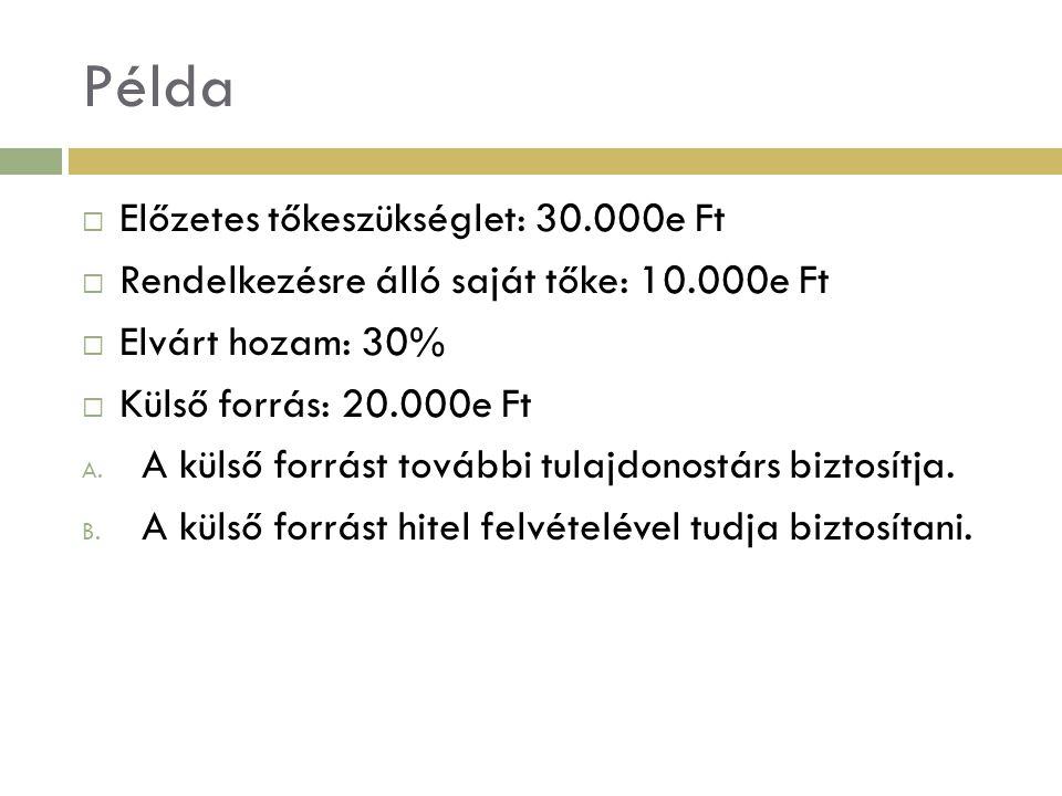 Példa  Előzetes tőkeszükséglet: 30.000e Ft  Rendelkezésre álló saját tőke: 10.000e Ft  Elvárt hozam: 30%  Külső forrás: 20.000e Ft A. A külső forr