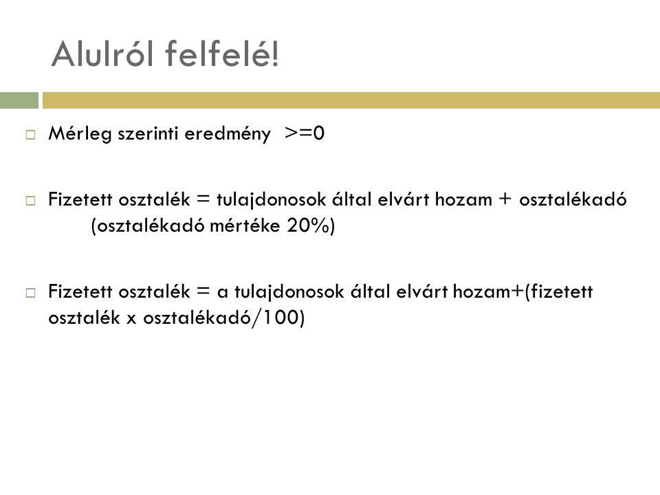 Alulról felfelé!  Mérleg szerinti eredmény >=0  Fizetett osztalék = tulajdonosok által elvárt hozam + osztalékadó (osztalékadó mértéke 20%)  Fizete