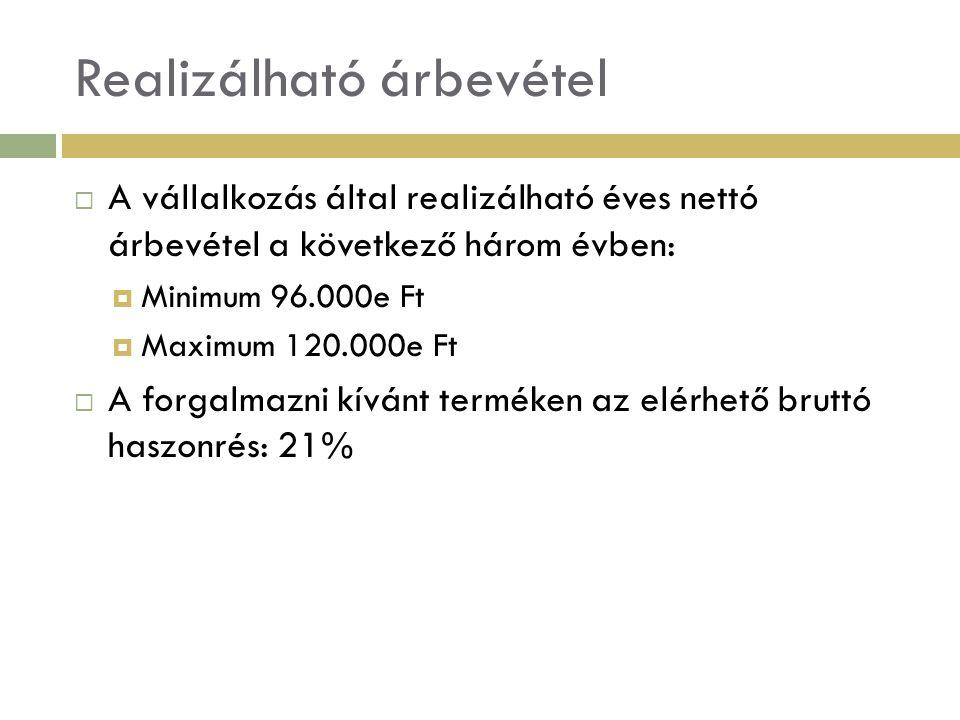 Realizálható árbevétel  A vállalkozás által realizálható éves nettó árbevétel a következő három évben:  Minimum 96.000e Ft  Maximum 120.000e Ft  A