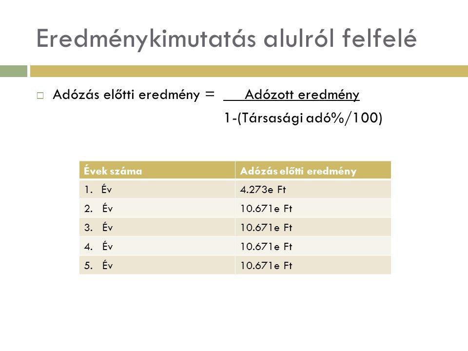 Eredménykimutatás alulról felfelé  Adózás előtti eredmény = Adózott eredmény 1-(Társasági adó%/100) Évek számaAdózás előtti eredmény 1.Év4.273e Ft 2.